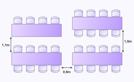Plans de table for Distance entre table et luminaire