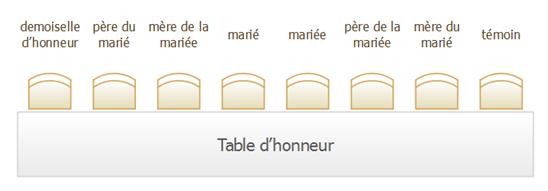 Table d honneur de mariage - Modele plan de table mariage gratuit ...